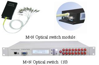 switch module 1xN MxN(M≤8�N≤72)