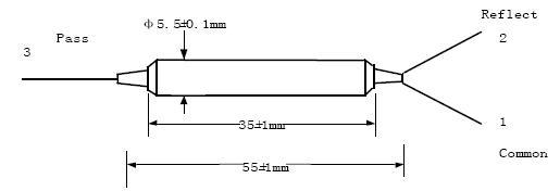 980nm 1064nm 保偏波分复用器