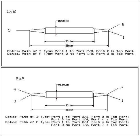 保偏耦合器 1060nm/1310nm/1550nm